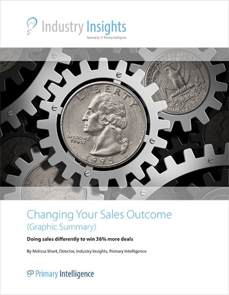Changing Your Sales Outcomes Graphic