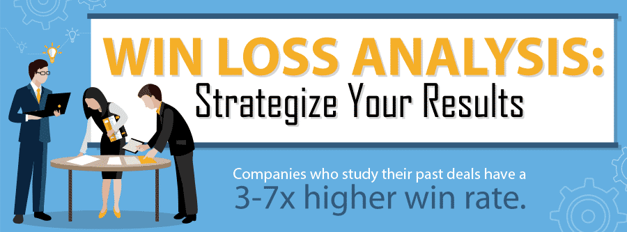 Win Loss Analysis: Strategize Your Results